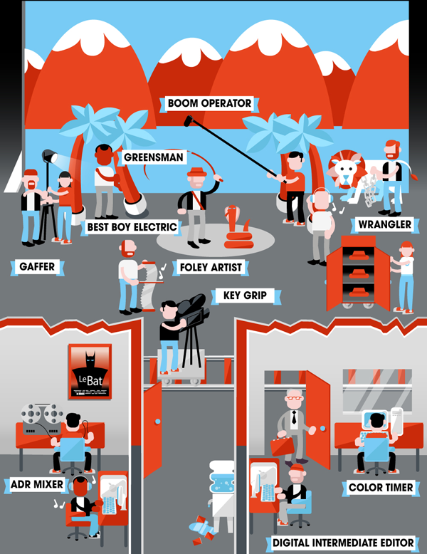 Odd-Jobs-on-a-Movie-Set-Infographic-FINAL